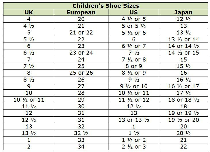 Shoe Size In Spanish Ibovnathandedecker